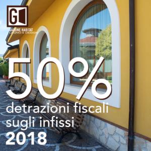 Sconti e detrazione infissi 2018 garone habitat - Detrazione finestre 2017 ...